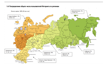 Russian Internet Penetration Map